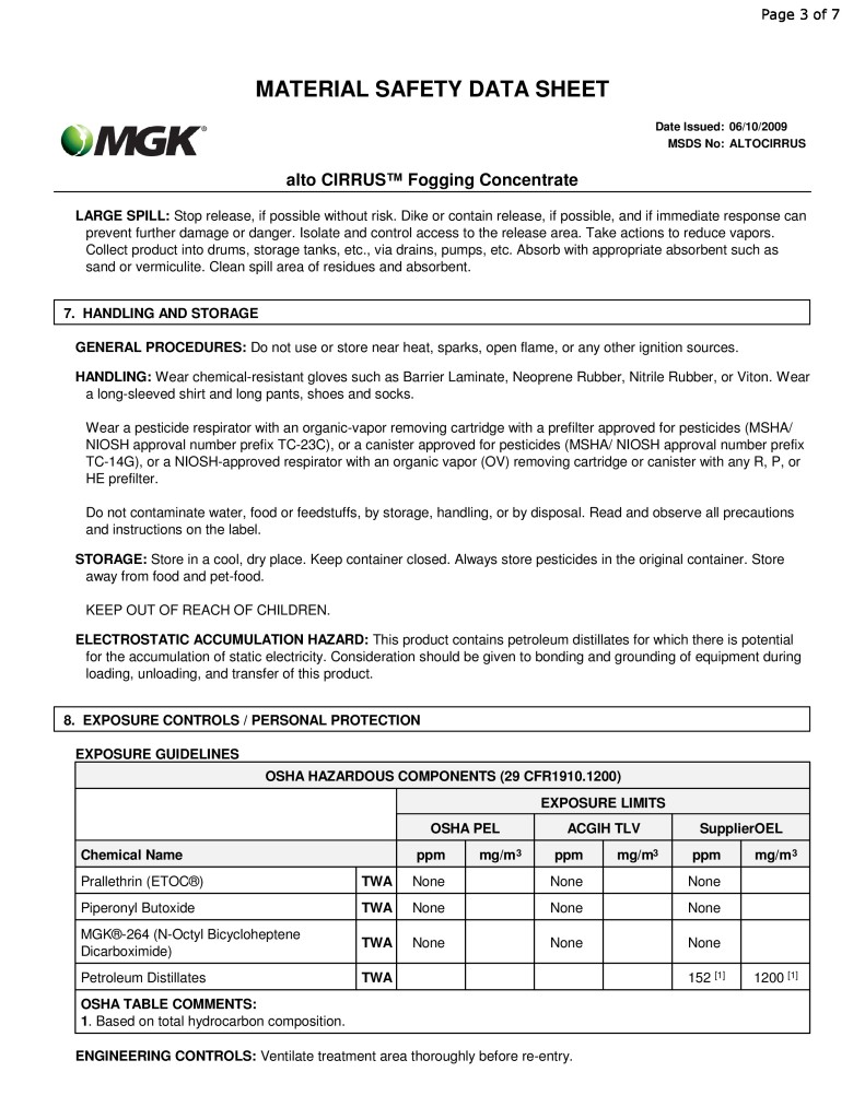 ALTOCIRRUS-FOG-CONCENTRATE-MSDS-page-2
